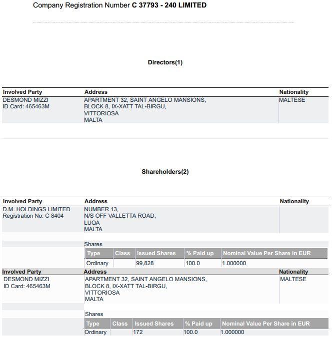 Выписка из торгового реестра Мальты в электронном виде