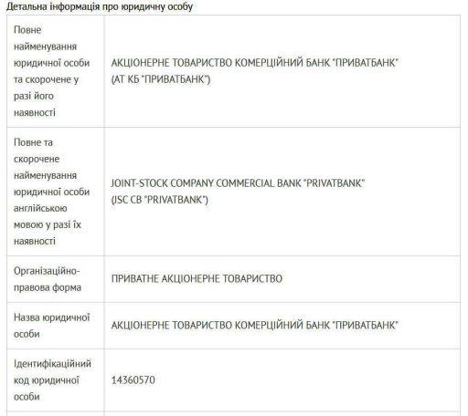 Выписка из торгового реестра Украины в электронном виде